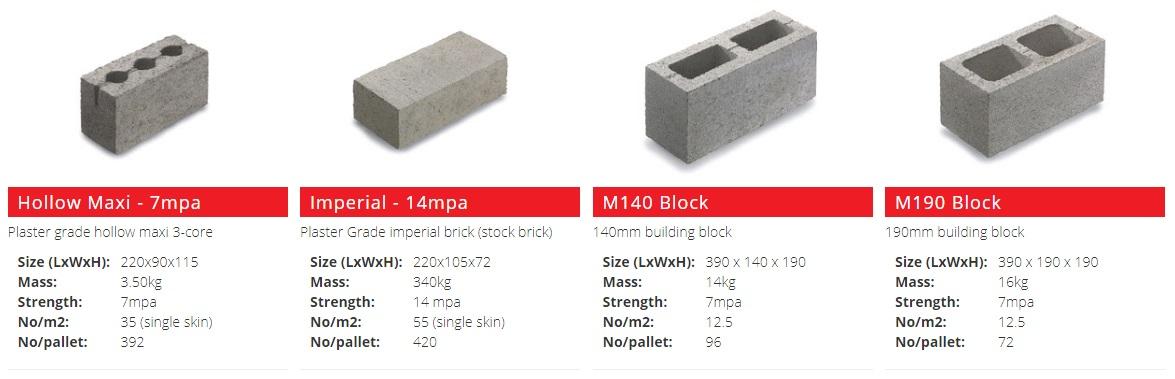 Cement Bricks and Blocks