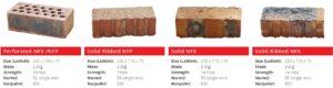 Clay Bricks - Building Materials Cape Town